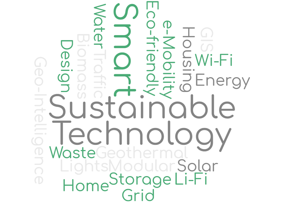 Smart and Sustainable technologies wordcloud
